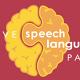 Innovative Speech & Language Pathology, Inc.